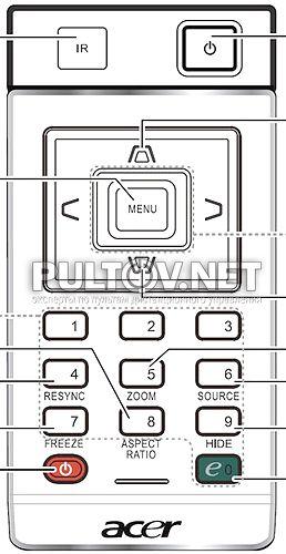 A-13-A пульт для проектора ACER X1161, H5350 и других