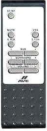 C120 пульт для акустической системы AVE