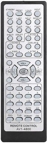 Auna AV1-4800 пульт для AV-ресиверf AUNA