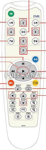 AVerDiGi RM-JL пульт для AVerDiGi EB1304NET