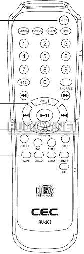 C.E.C. RU-208 пульт для усилителя C.E.C. AMP 3300R и для CD-проигрывателя C.E.C. CD 3300R