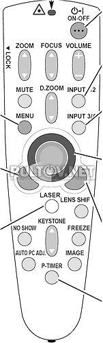 EIKI CXJZ, Christie LX26 пульт для проектора EIKI LC-XT3