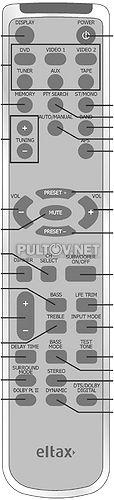 ELTAX AVR-320 пульт для AV-ресивера ELTAX
