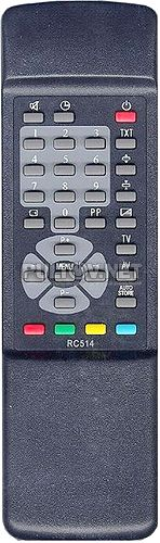 RC-514 неоригинальный пульт для телевизора Karat
