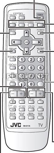 RM-C1170 пульт для телевизора JVC AV-2140SE и других