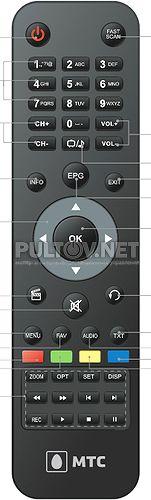 EKT DCD2204 пульт для кабельного приёмника МТС