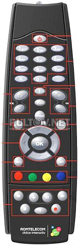 Pirelli P.VU2000S-RT пульт для IPTV-приставки (телевидение ROMTELECOM)