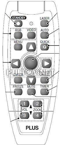 PLUS Vision U5-132 пульт для портативного проектора
