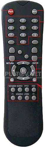 Polyvision PVDR-0463 пульт для видеорегистратора