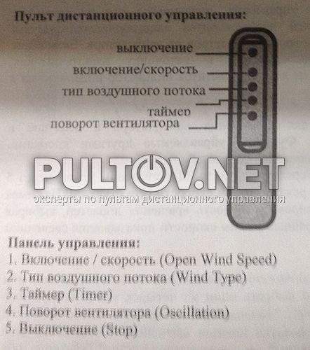 PSF 40RC пульт для вентилятора Polaris