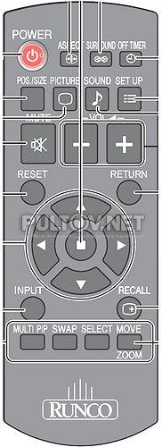 RUNCO XP-50 пульт для плазменной панели