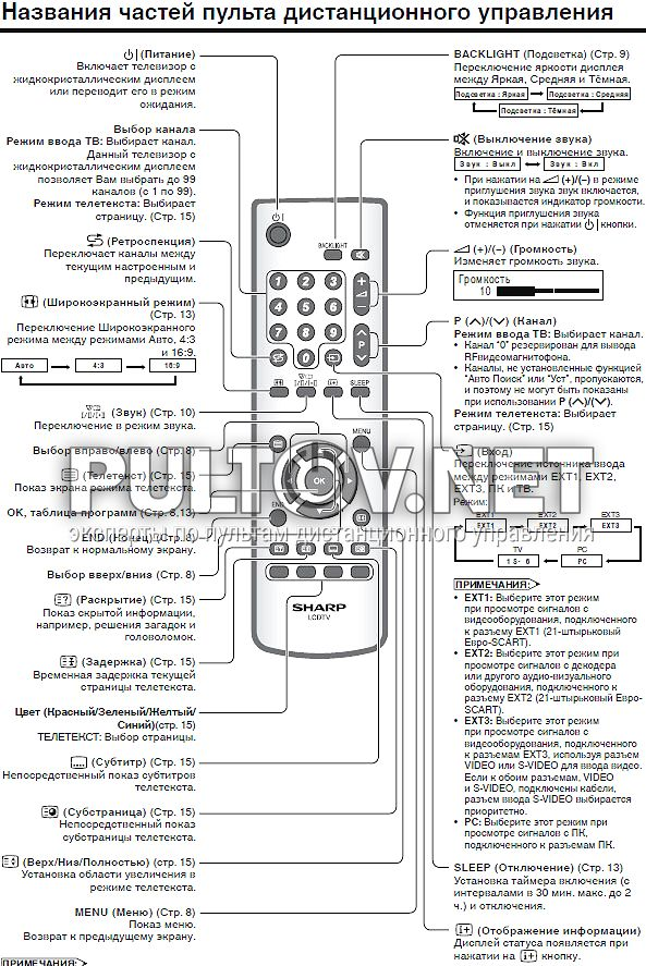 SHARP LCDTV 010190 оригинальный пульт для телевизора Sharp LC-20S5E WH (белый) .