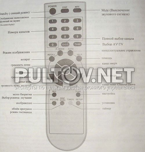 Схема телевизор 21sf30