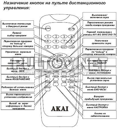 AKAI CT 14 WKD /T.