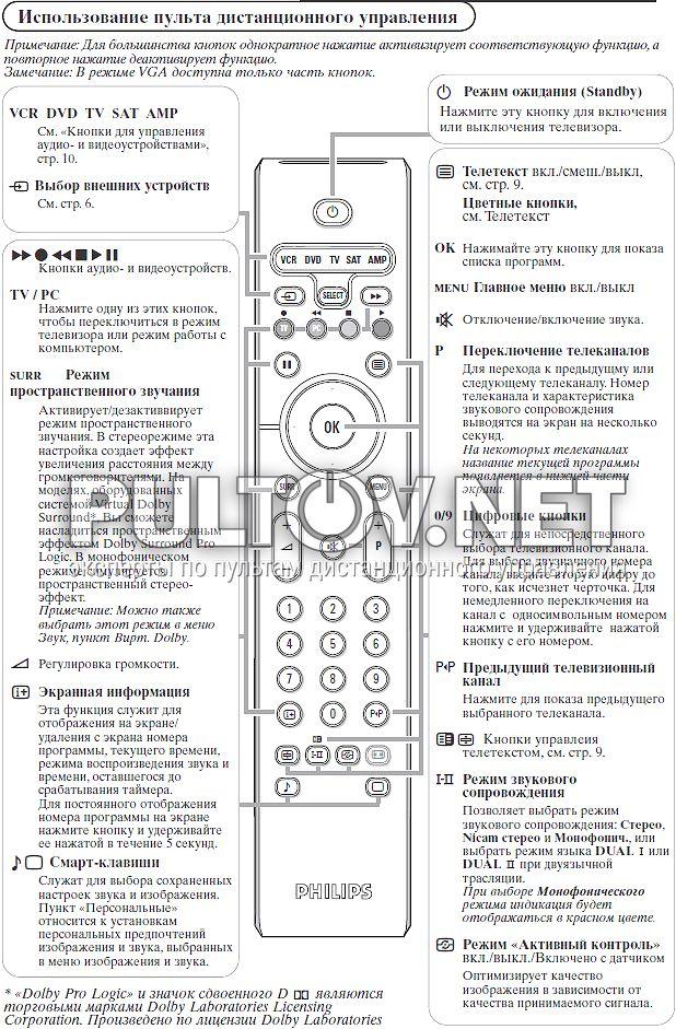 инструкция на пульт телевизора филипс