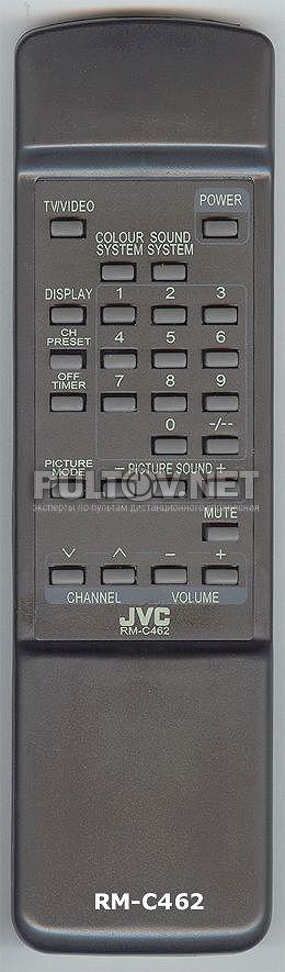 для телевизора JVC RM-C462