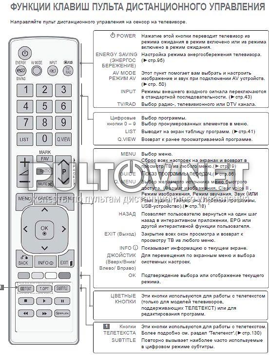 Инструкция Телевизору Trony