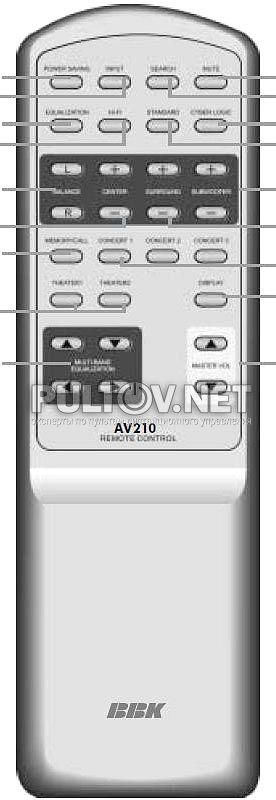BBK AV210 пульт для