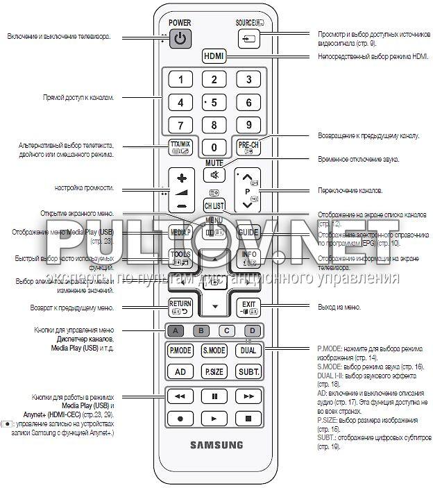 Инструкция для телевизора самсунг