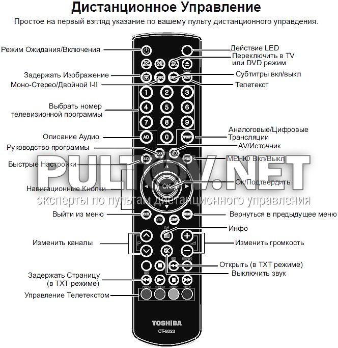 Toshiba ct 8023 инструкция