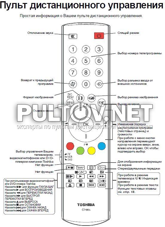 Инструкция к телевизору regza st 90288