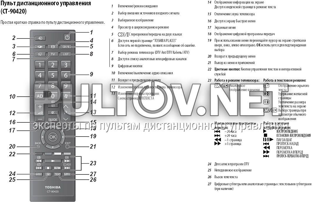 toshiba ct 90262 remote manual