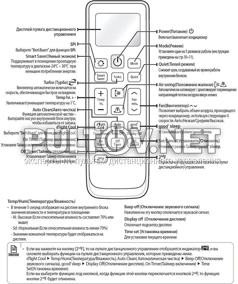 инструкция на кондиционер самсунг arh-1403