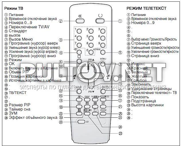 ...инструкция телевизора daewoo Телевизор, Инструкция Daewoo Телевизор, Инструкция Daewoo 14Q2M, PDF...