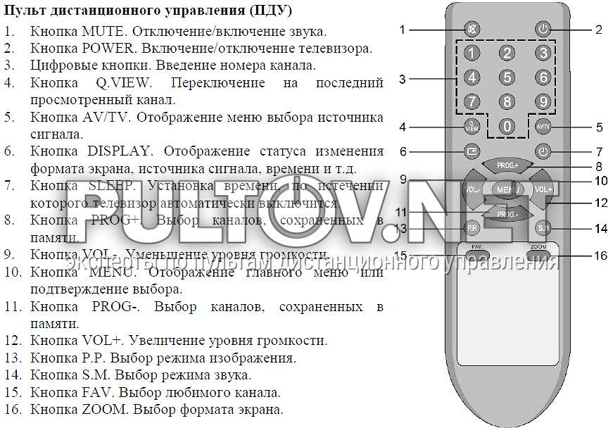 Электрическая схема телевизоров erisson 21sf10.