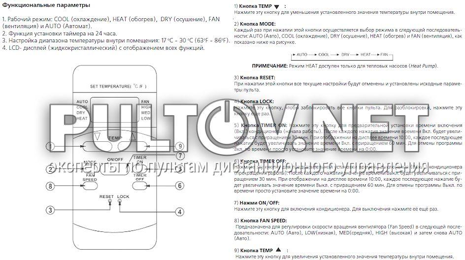 пульт для кондиционера электролюкс инструкция - фото 7