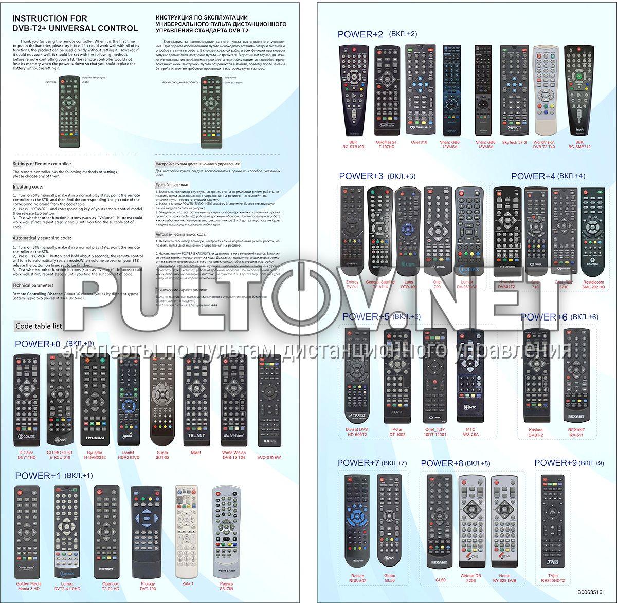 инструкция доя универсальный пульт bbk urc100