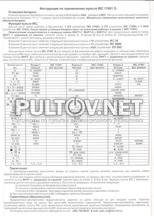 Цамерон 2001ау инструкция