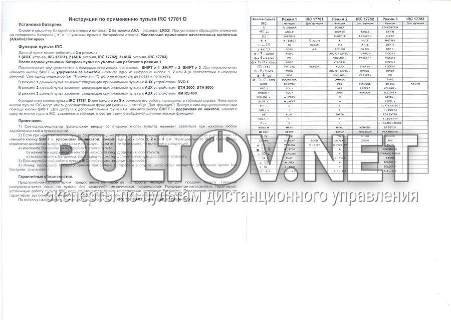 cortland sth-6000 характеристика