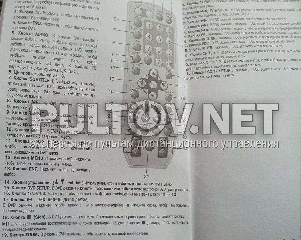 инструкция телевизоры panasonic 29