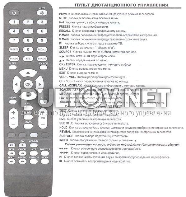 Инструкция На Универсальный Телевизионный Пульт