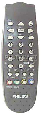 Philips 14pt138a 58r инструкция - фото 8