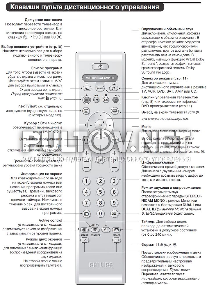 инструкция на philips 29pt8650/12