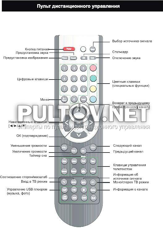 Инструкция к телевизорам rolsen