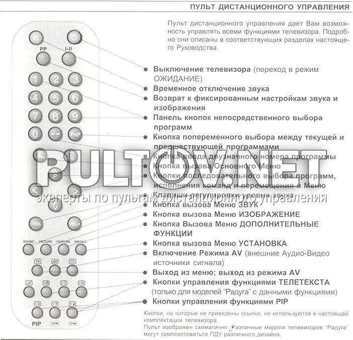 Инструкция К Телевизору Радуга