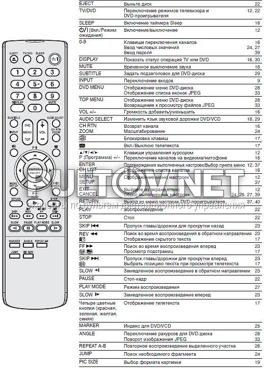 Также в продаже есть и. Оригинальный пульт от производителя Toshiba SE-R0319.  Он отличается хорошим качеством...