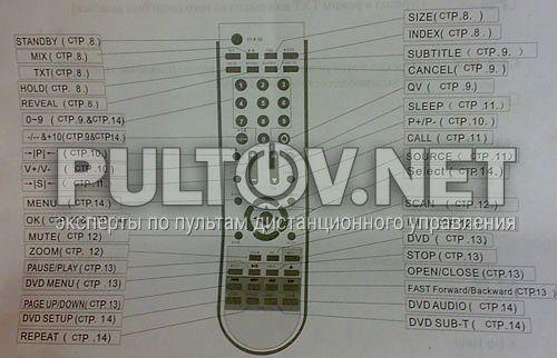 SHIVAKI LCD 2010 , LCD 1910 пульт для телевизора со встроенным DVD (вариант 1) .