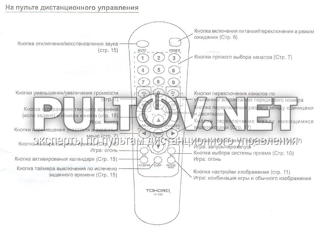 sven audio rc-20 инструкция по использованию