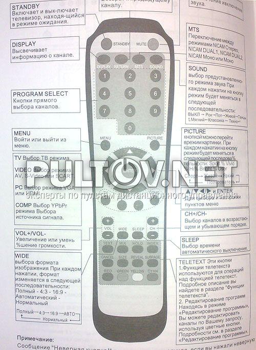 Sitronics телевизор инструкция