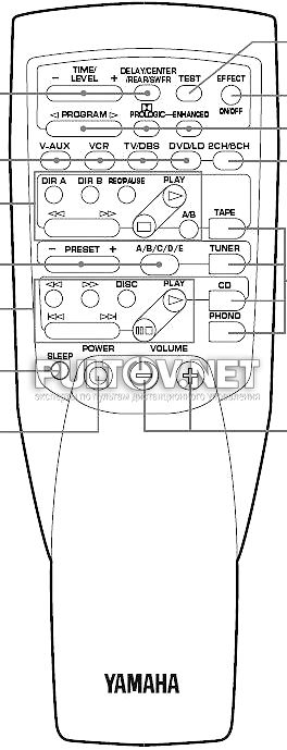 YAMAHA DSP-A492 OWNER'S MANUAL Pdf Download.