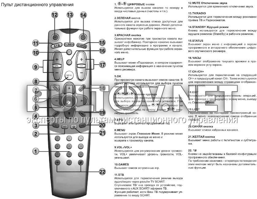 Humax Vahd-3100s Инструкция Скачать