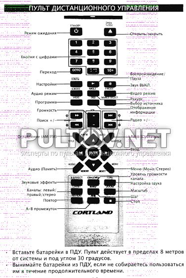 Cortland Sht 1240 руководство по эксплуатации - фото 10